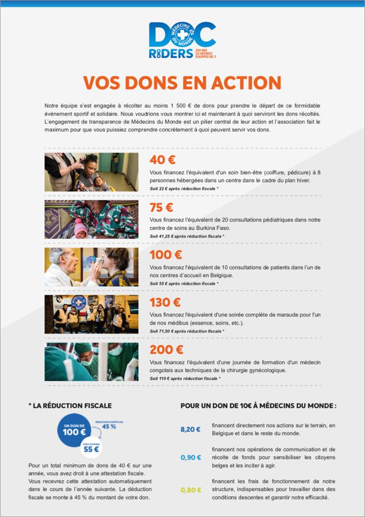 visuel - Vos-Dons-en-Action_DocRiders_MDM