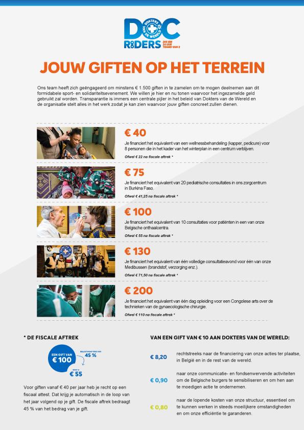 visuel - jouw_giften_op_het_terrein_doc-riders